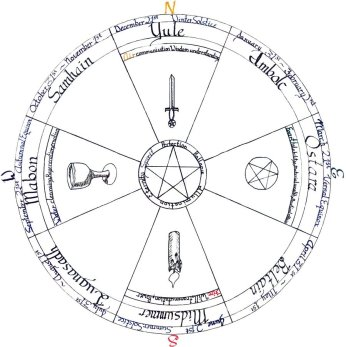 wiccan_calendar_by_lesslynn-d3h1p36